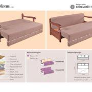milena-sofa-opisanie